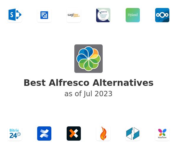 Best Alfresco Alternatives