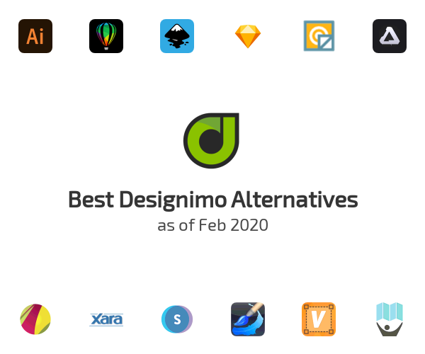 Best Designimo Alternatives
