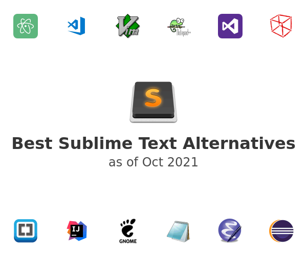 Best Sublime Text Alternatives