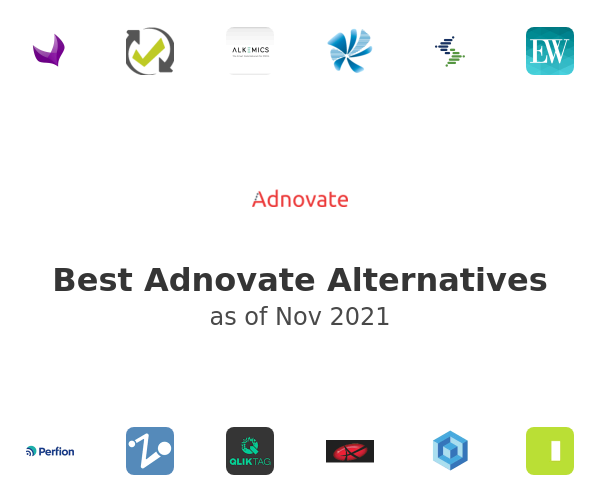 Best Adnovate Alternatives