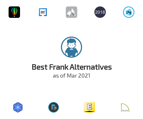 Best Frank Alternatives