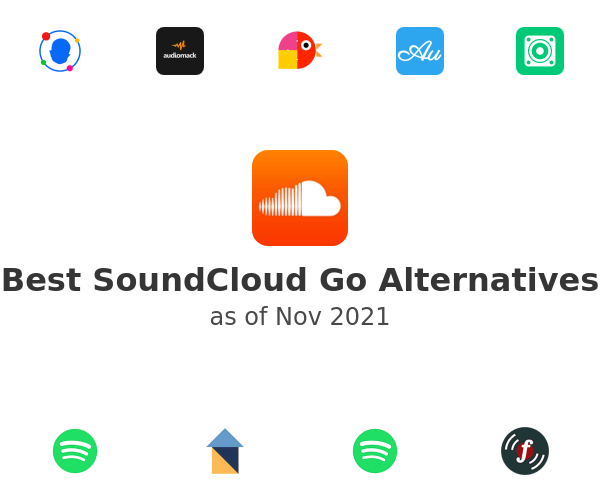 Best SoundCloud Go Alternatives
