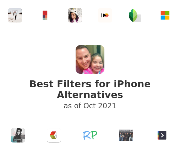 Best Filters for iPhone Alternatives