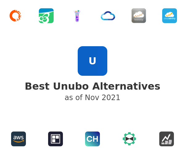 Best Unubo Alternatives