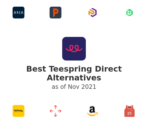 Best Teespring Direct Alternatives
