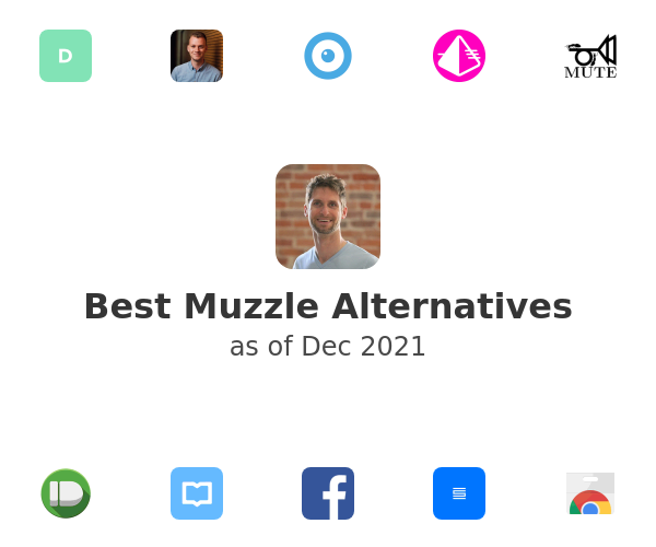 Best Muzzle Alternatives