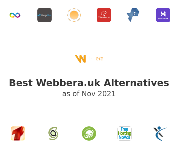Best Webbera Alternatives