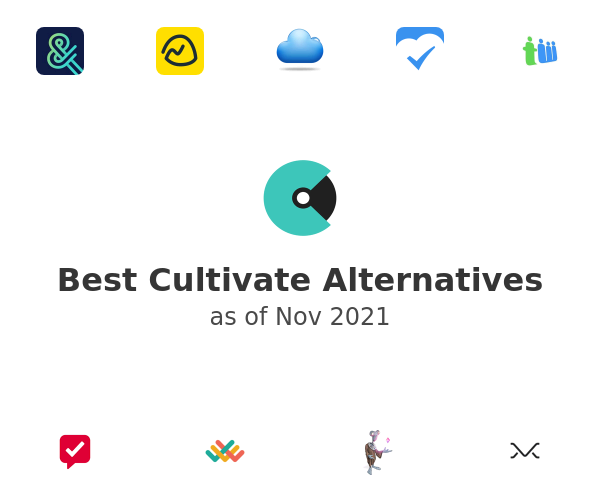 Best Cultivate Alternatives