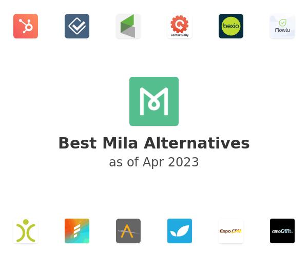 Best Mila Alternatives