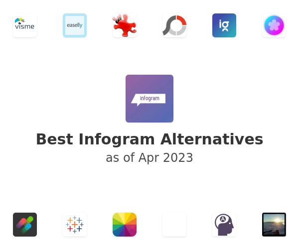Best Infogram Alternatives