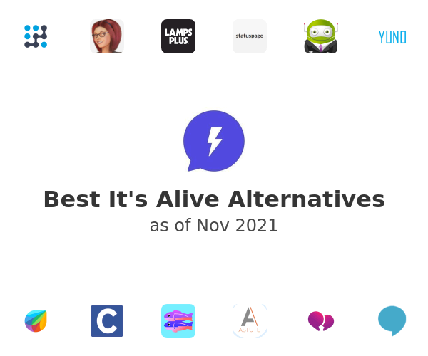 Best It's Alive Alternatives