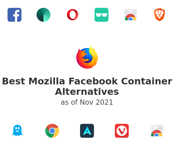 Best Mozilla Facebook Container Alternatives