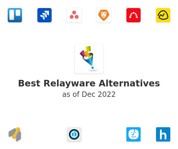 Best Relayware Alternatives