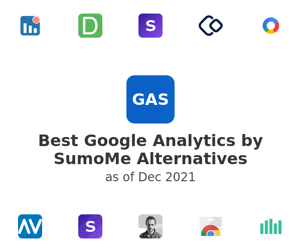 Best Google Analytics by SumoMe Alternatives