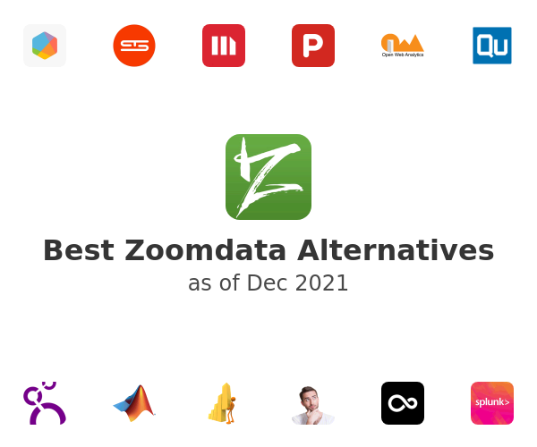 Best Zoomdata Alternatives