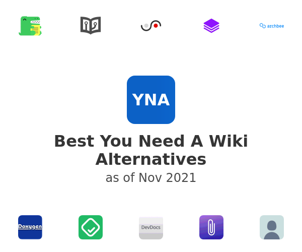 Best You Need A Wiki Alternatives