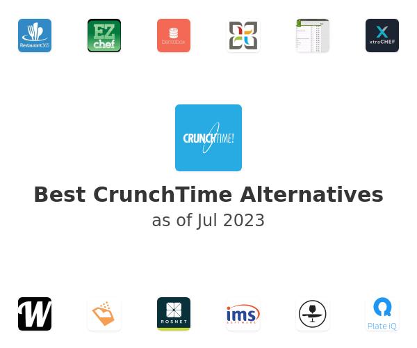 Best CrunchTime Alternatives