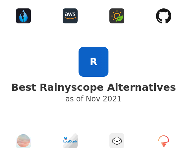 Best Rainyscope Alternatives