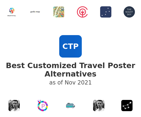 Best Customized Travel Poster Alternatives