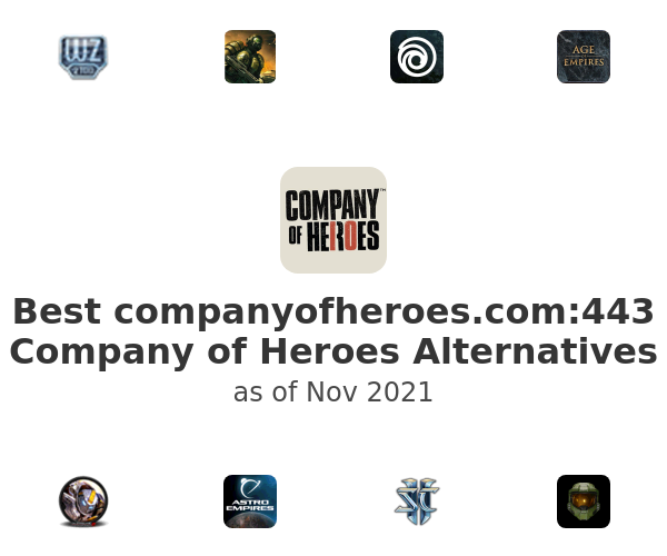 Best Company of Heroes Alternatives