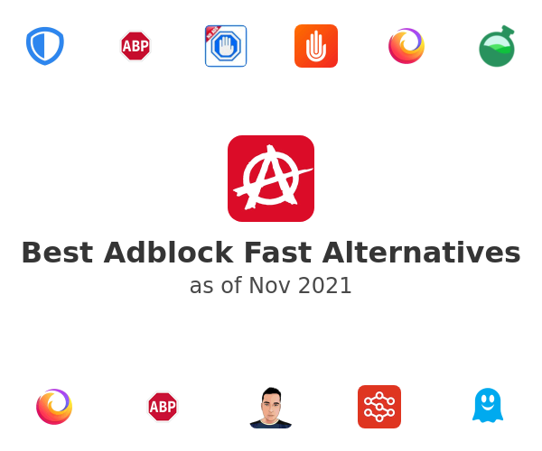 Best Adblock Fast Alternatives