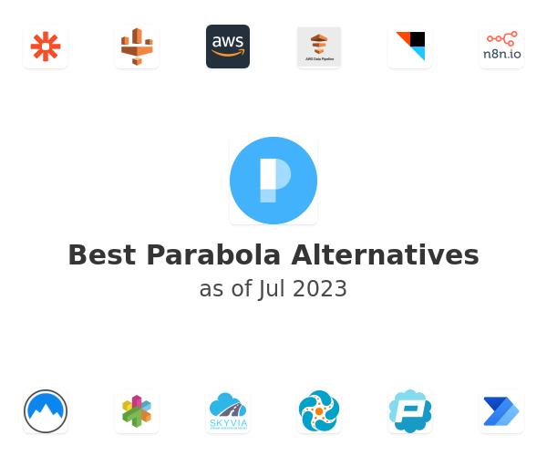 Best Parabola Alternatives