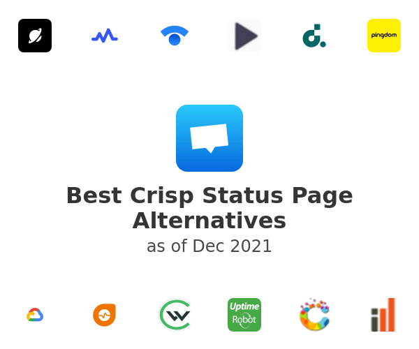Best Crisp Status Page Alternatives