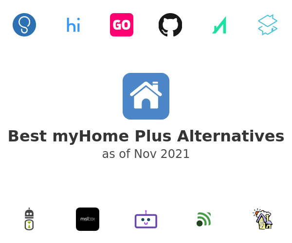 Best myHome Plus Alternatives