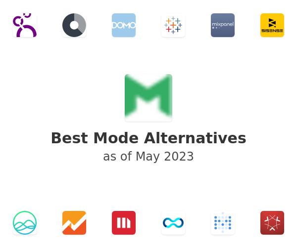 Best Mode Studio Alternatives