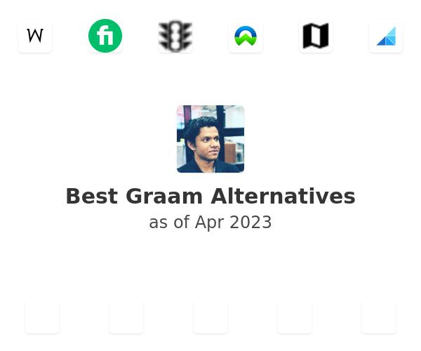 Best Graam Alternatives