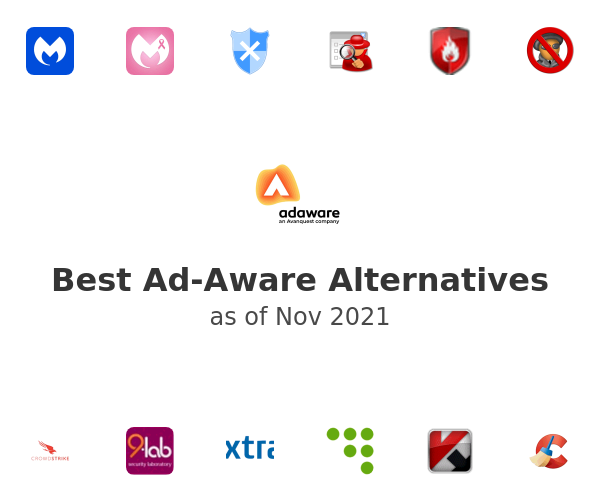 Best Ad-Aware Alternatives