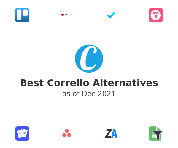 Best Corrello Alternatives