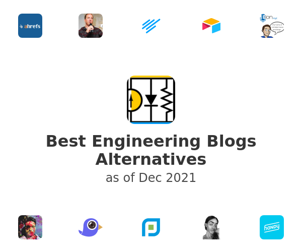 Best Engineering Blogs Alternatives
