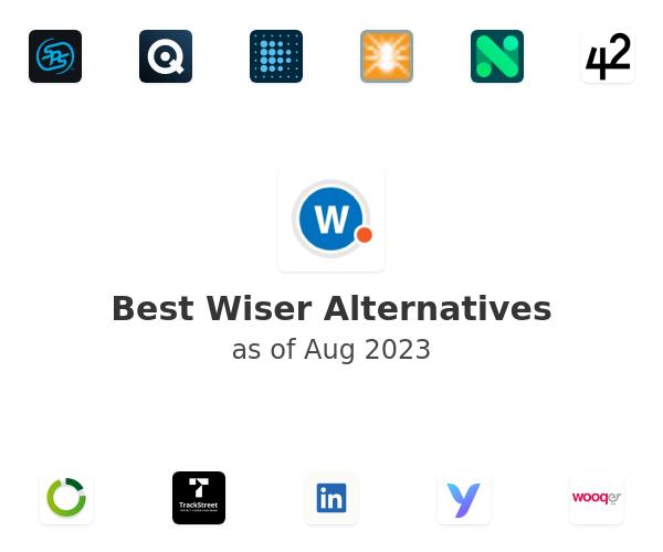 Best Wiser Alternatives