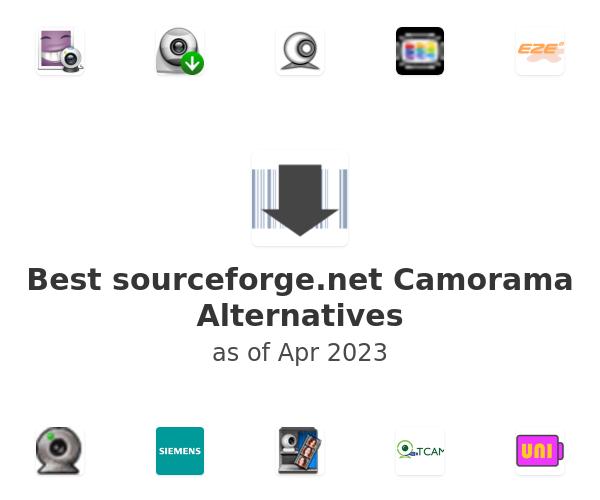 Best Camorama Alternatives