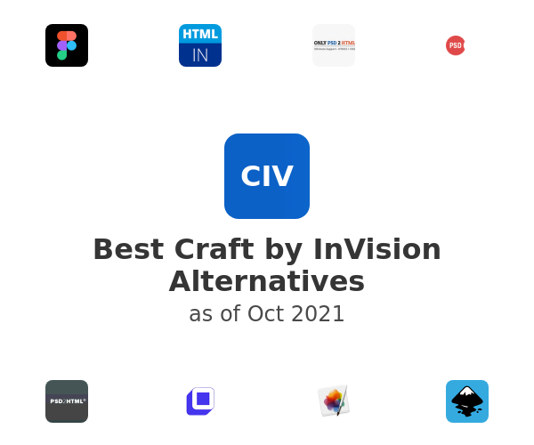 Best Craft by InVision Alternatives