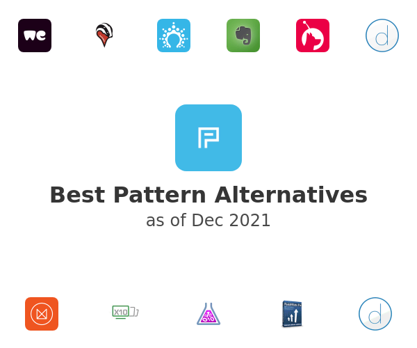 Best Pattern Alternatives