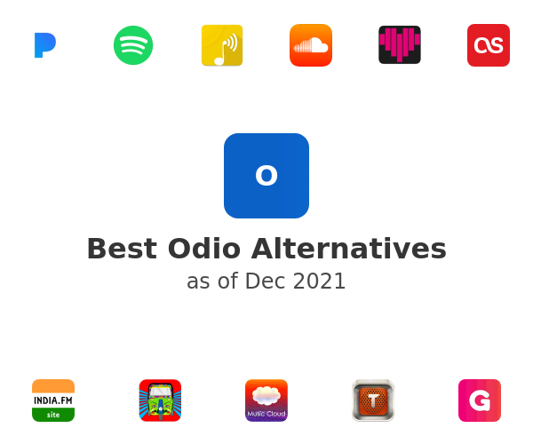 Best Odio Alternatives