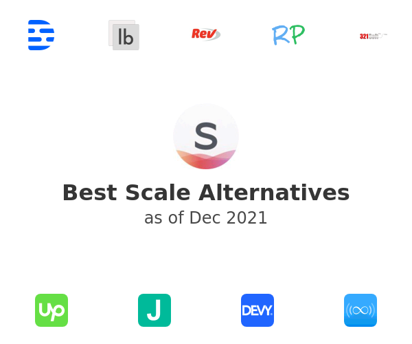Best Scale Alternatives