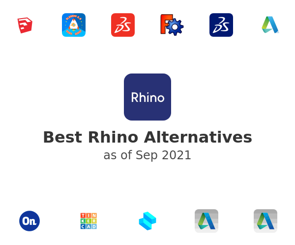 Best Rhino Alternatives
