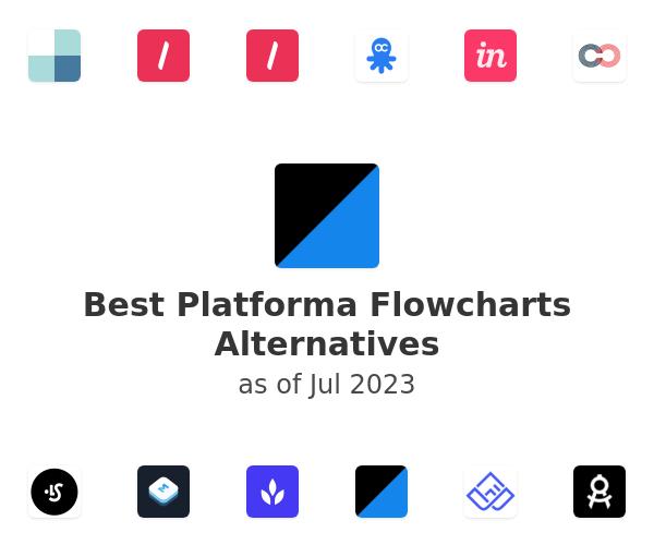 Best Platforma Flowcharts Alternatives