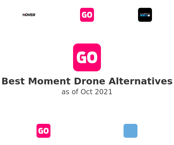 Best Moment Drone Alternatives