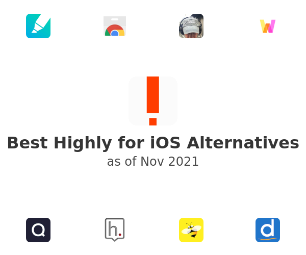Best Highly for iOS Alternatives