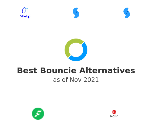 Best Bouncie Alternatives