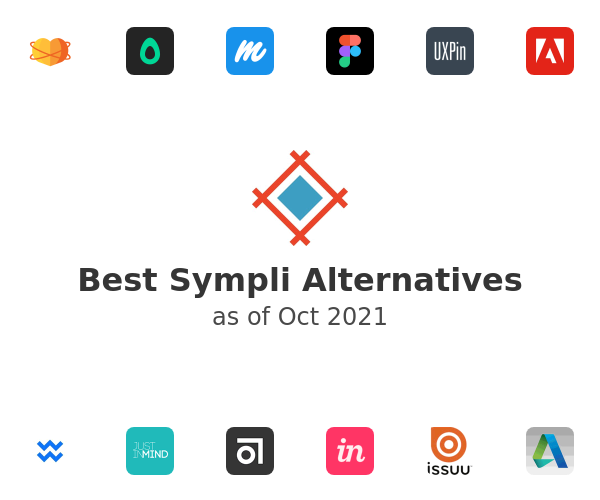 Best Sympli Alternatives