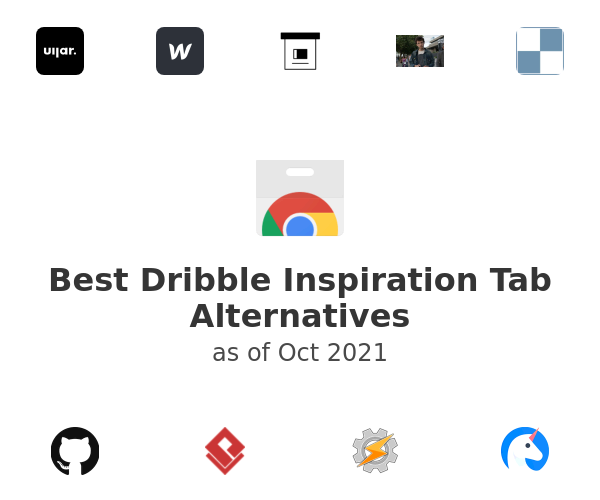 Best Dribble Inspiration Tab Alternatives