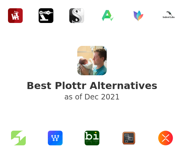Best Plottr Alternatives