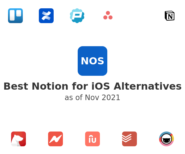 Best Notion for iOS Alternatives