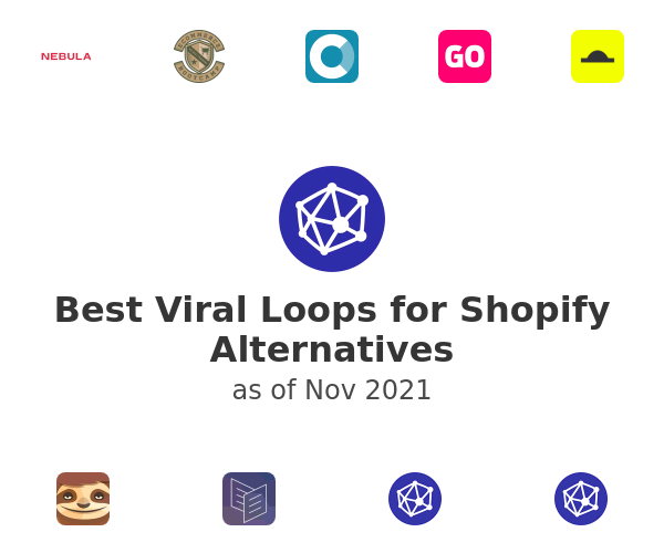 Best Viral Loops for Shopify Alternatives