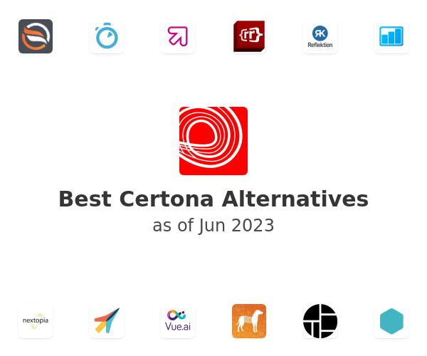 Best Certona Alternatives